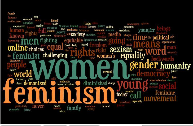"""the meaning of feminism in society today In march, we celebrate women's history month by examining how far the movement for women's rights has come and how far it still has to go, plus the varying ideas about what """"progress"""" means to different people."""