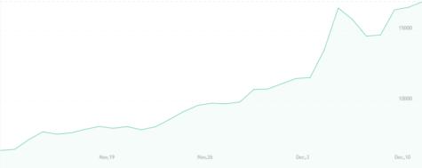 Bitstamp BTC/USD Market