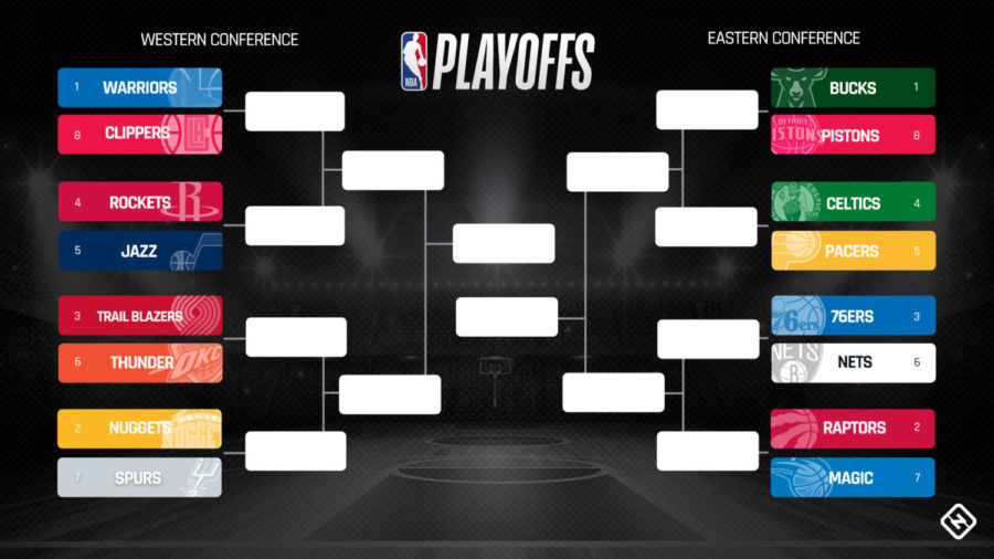 Nba Playoffs Preview Sixers This Year S Dark Horse Triton
